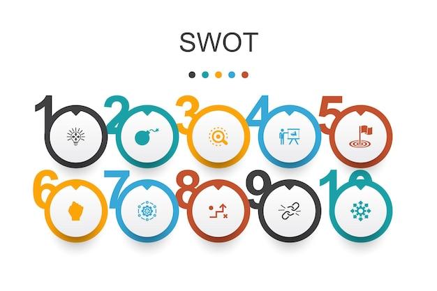 Modello di progettazione infografica swot. forza, debolezza, opportunità, minaccia semplici icone
