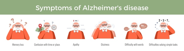 I sintomi della malattia di alzheimer