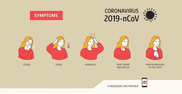 Sintomi del coronavirus 2019-ncov. illustrazione infografica