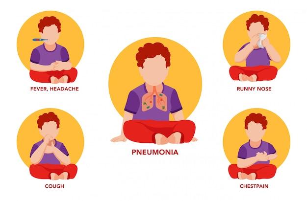 Sintomi avvertiti da persone positive colpite dal virus corona. vari sintomi con illustrazioni perfette. covid-19
