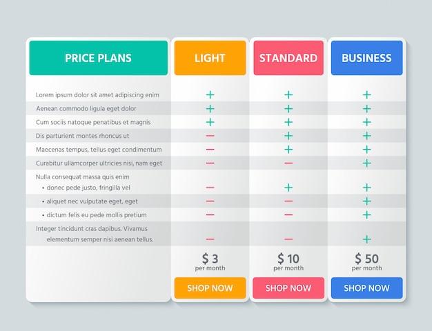 Tabella comparativa dei prezzi impostata. modello di piano grafico.