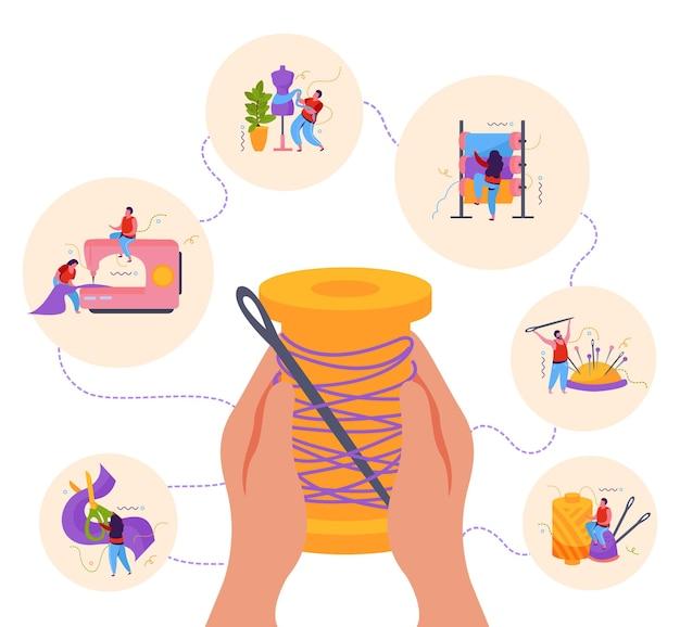 Sartoria di una composizione di sfondo piatto con le mani che tengono la bobina da cucito circondata da icone circolari