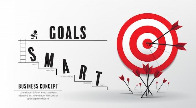 Obiettivi del mercato target
