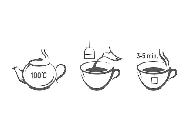 Istruzioni per la preparazione del tè.