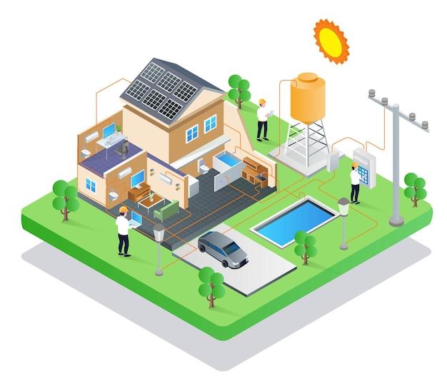 Tecnico installatore pannello solare e impianto elettrico