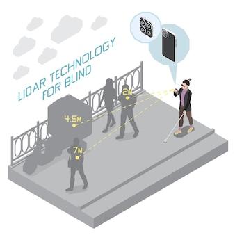 Tecnologia per la composizione isometrica delle persone disabili