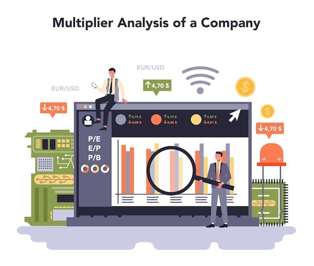Piattaforma o servizio online del settore dell'hardware e delle apparecchiature tecnologiche