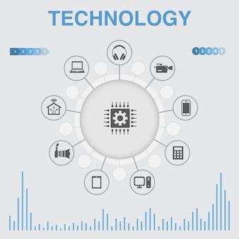 Infografica di tecnologia con icone. contiene icone come casa intelligente, fotocamera, tablet, smartphone