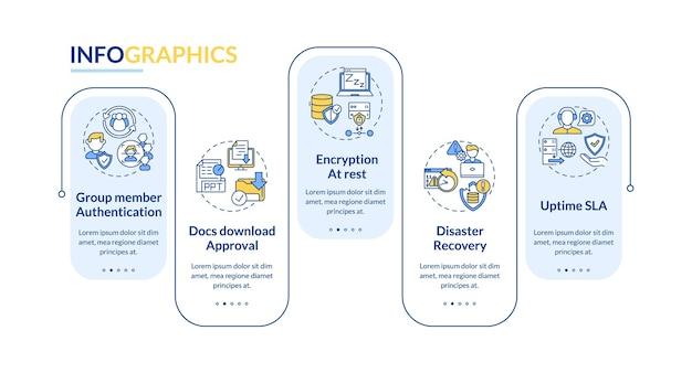Modello di infografica sui parametri di sicurezza dello strumento di telelavoro