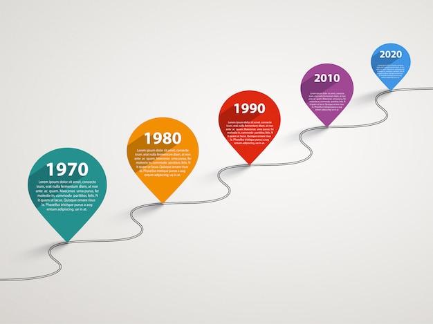 Cronologia temporanea con puntatori per anni