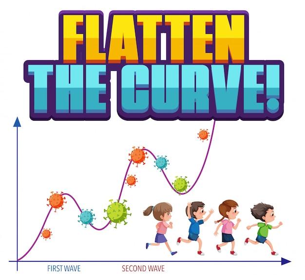 Dieci la curva con il grafico della seconda onda