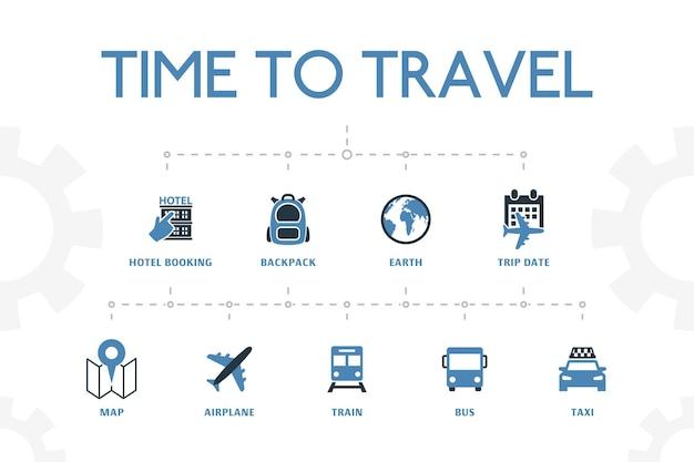 È ora di viaggiare con un modello di concetto moderno con semplici 2 icone colorate. contiene icone come prenotazione hotel, mappa, aereo, treno e altro