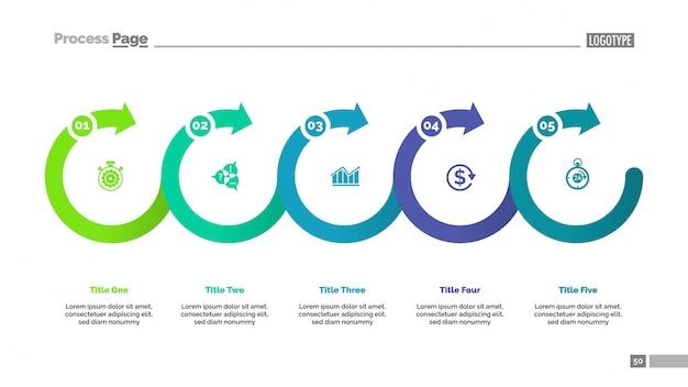 Modello di grafico cronologico cinque cerchi