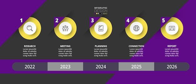Passaggio o opzione del modello di business infografica timeline