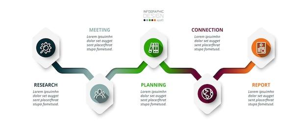 Modello di business infografica timeline.
