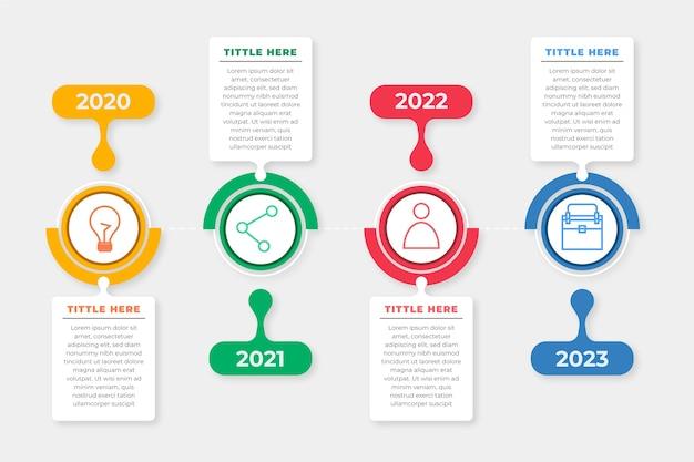 Collezione infografica timeline