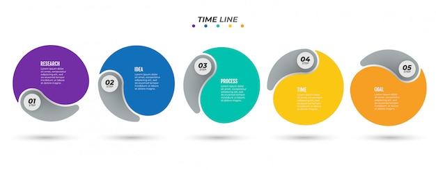 Progettazione di etichette infografiche timeline con cerchio e 5 opzioni, passaggi o processi numerici.