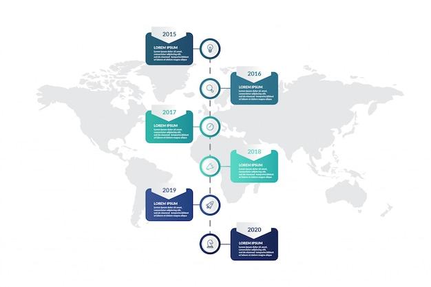 Progettazione del modello di infografica timeline per la presentazione