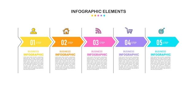 Modello di infografica timeline con cinque opzioni