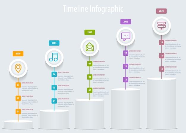 Timeline infografica. modello