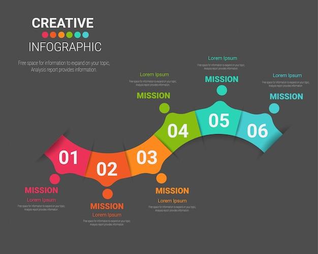 Modello di infografica timeline.