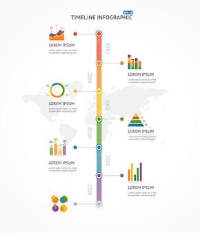 Timeline infografica con testo e diagrammi.