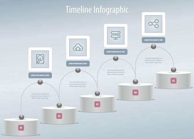 Cronologia infografica.