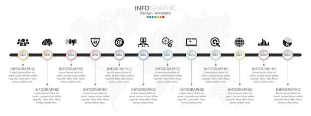 Progettazione infografica timeline per 1 anno, 12 mesi, passaggi o processi.