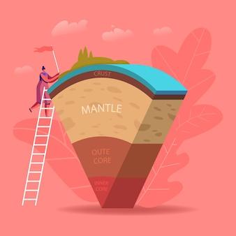 Piccolo personaggio femminile sulla scala studia la struttura della terra divisa in strati di crosta