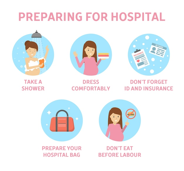 Suggerimenti per la futura mamma su come prepararsi per l'ospedale. guida per donne in gravidanza prima del parto. preparazione per il parto. maternità e assistenza sanitaria. illustrazione vettoriale piatto isolato