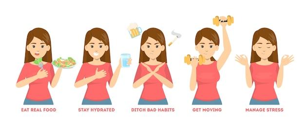 Suggerimenti per uno stile di vita sano. mangia cibi freschi e bevi molto. fai esercizio quotidiano e gestisci lo stress. illustrazione