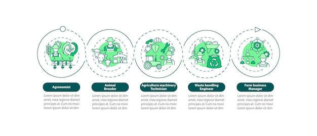 Illustrazioni del modello di infographic di carriere di agricoltura superiore