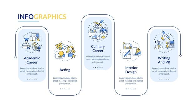Modello di infografica top carriere per pensatori creativi.