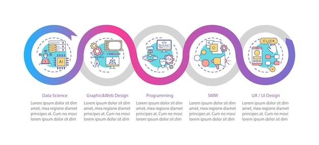 Modello di infografica con le migliori carriere nell'it per pensatori creativi.