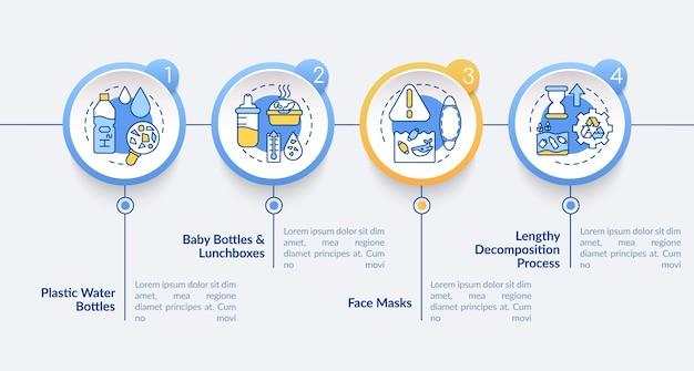 Modello di infografica sulle principali sfide ambientali. elementi di design di presentazione di bottiglie d'acqua in plastica. visualizzazione dei dati con 4 passaggi. elaborare il diagramma temporale. layout del flusso di lavoro con icone lineari