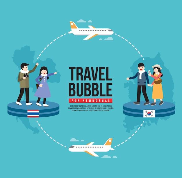 Illustrazione di concetto di bolla di viaggio