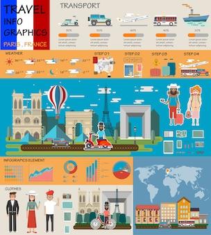 Viaggia infografica di singapore