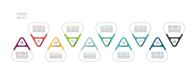 Il triangolo moderno di nell'infografica ha sezioni in cui è possibile utilizzare l'istruzione.