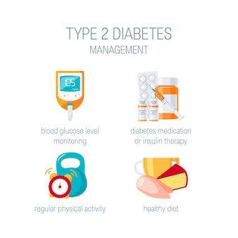 Concetto di gestione del diabete di tipo 2. schema medico in stile piatto.