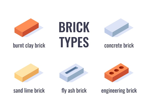 Tipi di mattoni. infografica con icone isometriche.