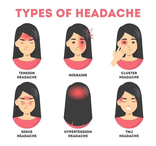 Tipi di set per il mal di testa. stress e dolori ai seni, emicrania