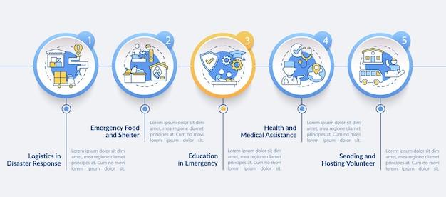 Tipi di modello di infografica vettoriale di aiuti umanitari. elementi di design del profilo sanitario. visualizzazione dei dati con 5 passaggi. grafico delle informazioni sulla sequenza temporale del processo. layout del flusso di lavoro con icone di linea