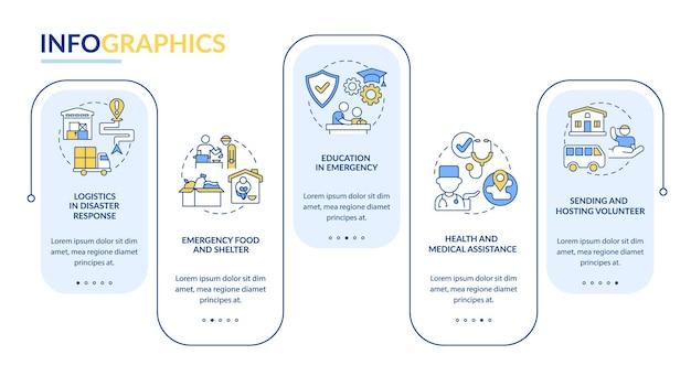 Tipi di modello di infografica vettoriale di aiuti umanitari. elementi di progettazione del profilo di assistenza medica. visualizzazione dei dati con 5 passaggi. grafico delle informazioni sulla sequenza temporale del processo. layout del flusso di lavoro con icone di linea