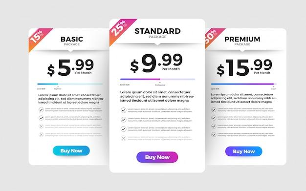 Listino prezzi interfaccia utente ui
