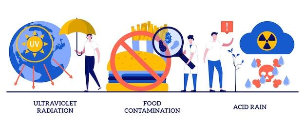Radiazione ultravioletta, contaminazione alimentare, concetto di pioggia acida con persone minuscole. insieme dell'illustrazione di vettore di questioni ambientali. effetto radioattivo, inquinamento atmosferico, danno alla metafora della salute umana.