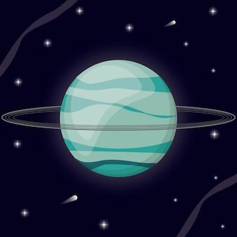 Sistema solare pianeta urano