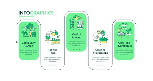 Modello di infografica agricoltura urbana