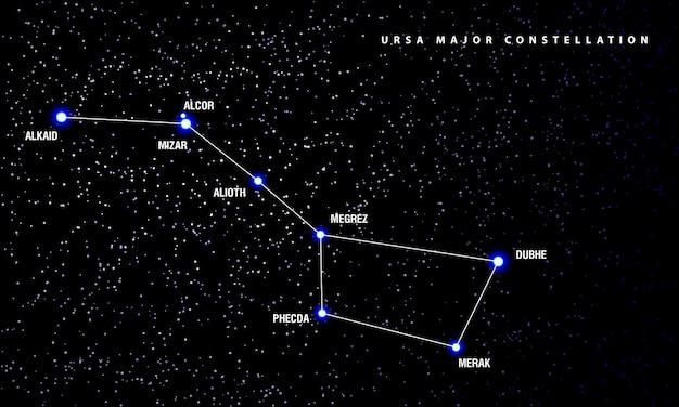 Illustrazione di costellazione dell'orsa maggiore. schema di costellazione di stelle con il suo nome.