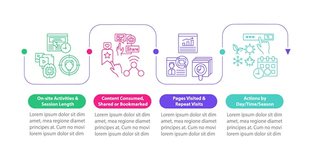 Modello di infografica vettoriale di analisi del comportamento dell'utente. elementi di design di presentazione di marketing digitale. visualizzazione dei dati con 4 passaggi. grafico della sequenza temporale del processo. layout del flusso di lavoro con icone lineari