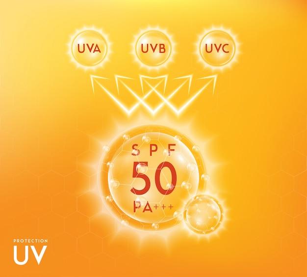 Protezione uv o crema solare ultravioletta.